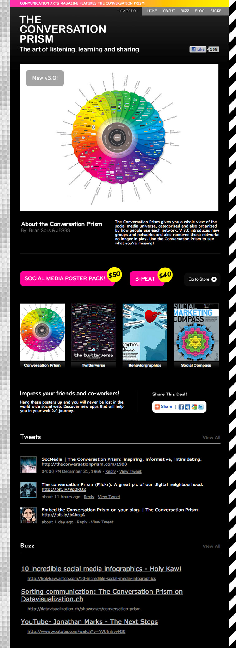 Brian Solis The Conversation Prism v3.0 334