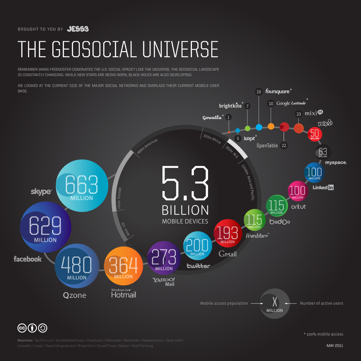 The Geosocial Universe 2.0 1134