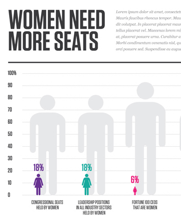 JESS3 Labs Women Need More Seats Infographic 1397