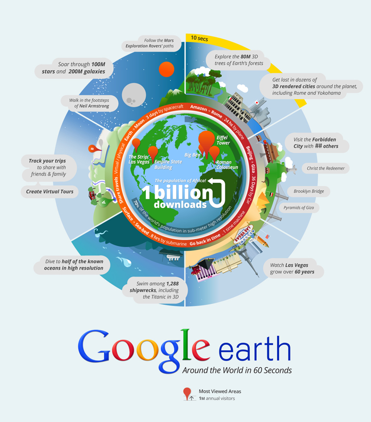 Google Earth Infographic 1553