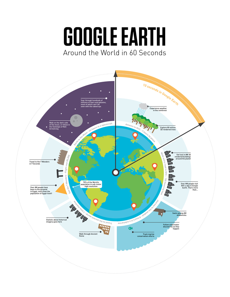 Google Earth Infographic 1547