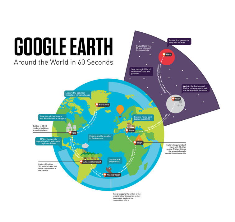 Google Earth Infographic 1548