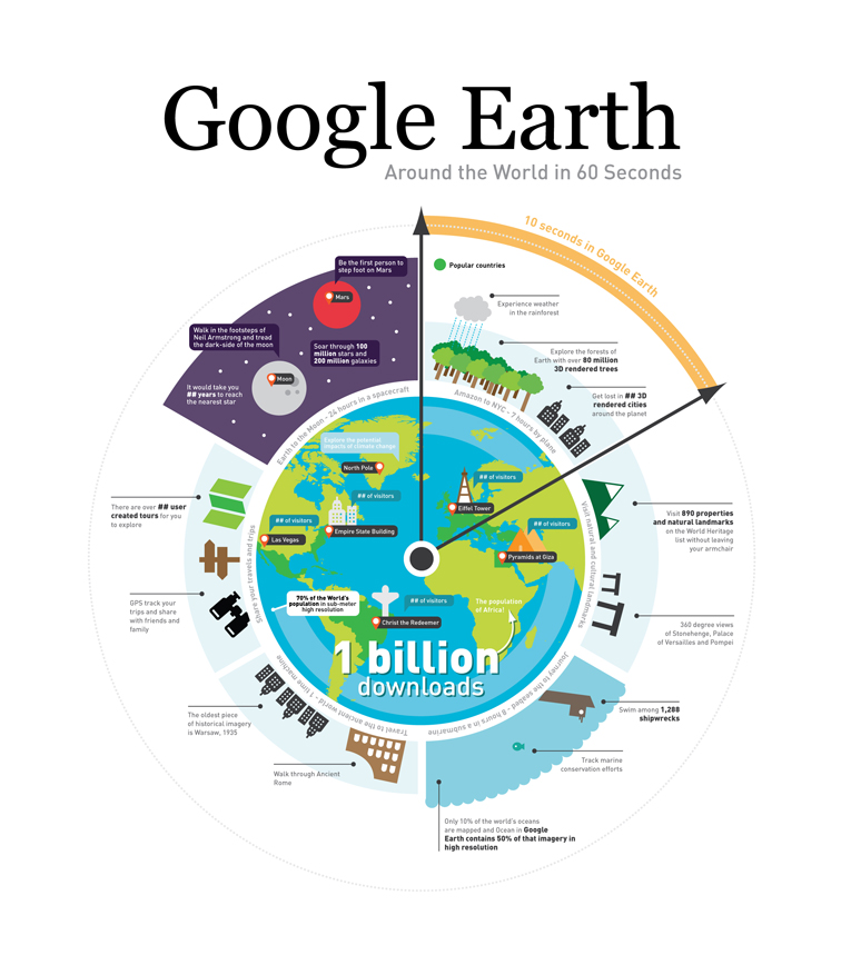 Google Earth Infographic 1549