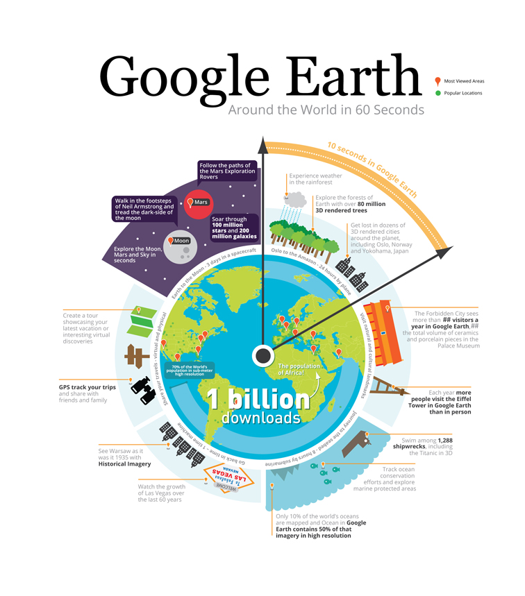 Google Earth Infographic 1550