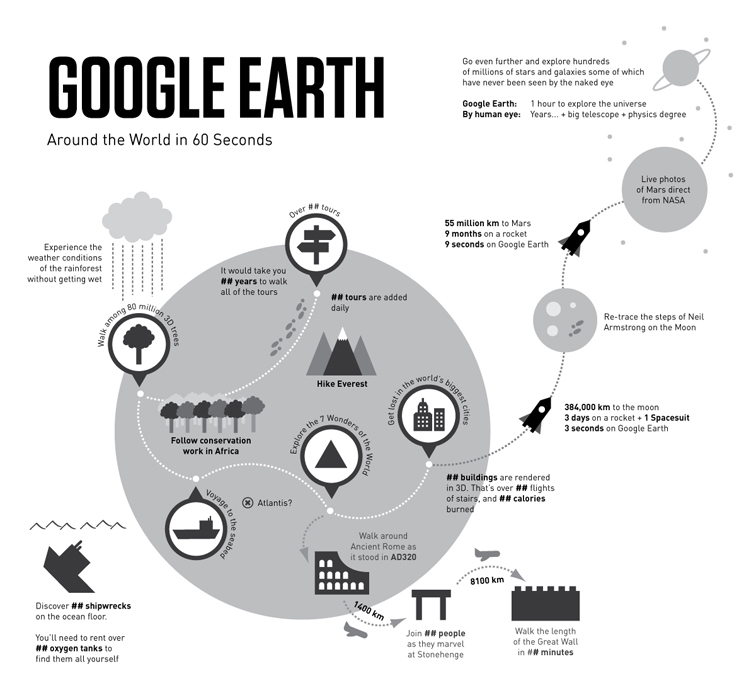 Google Earth Infographic 1546