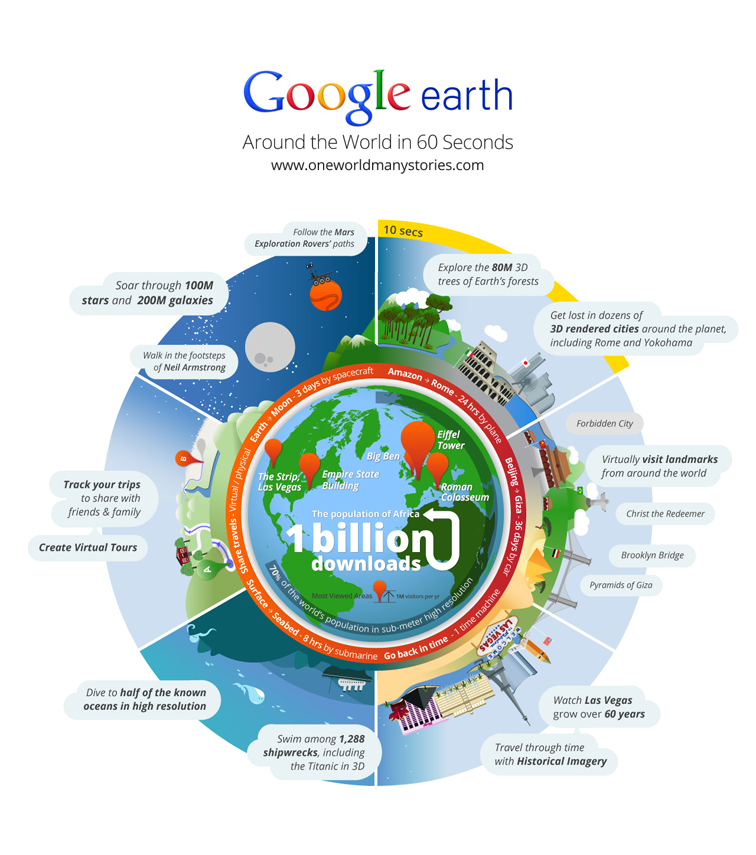Google Earth Infographic 1554