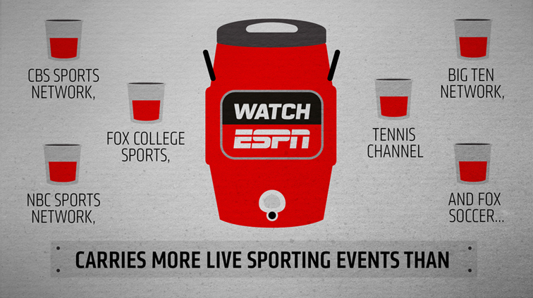 ESPN Visualizing the Reach of ESPN 3325