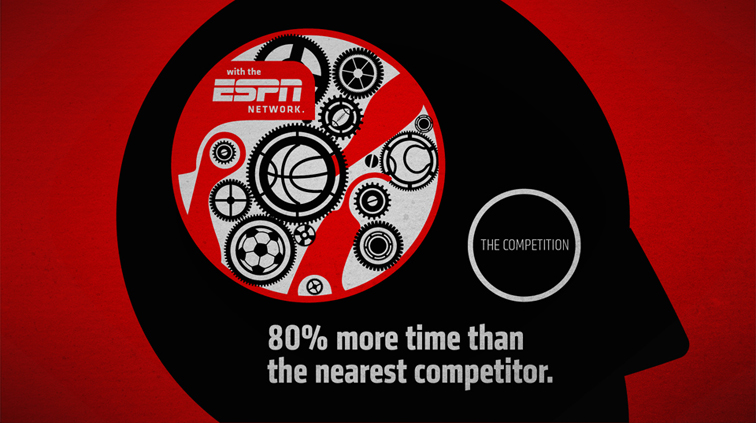 Visualizing the Reach of ESPN 3321