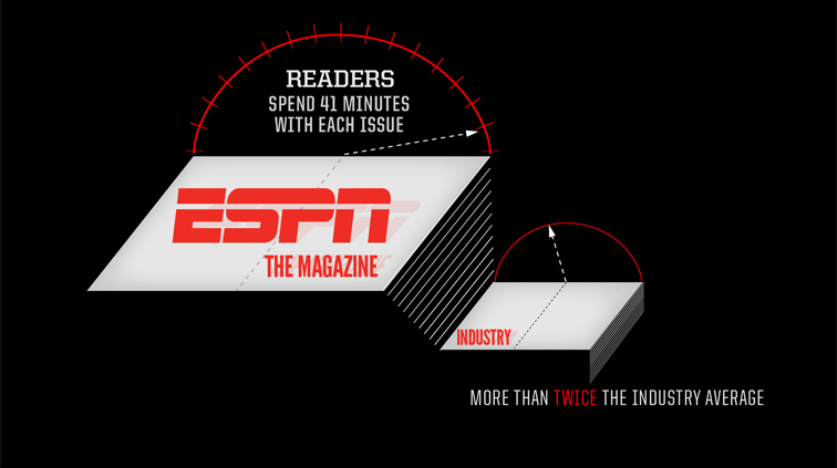 Visualizing the Reach of ESPN 3318