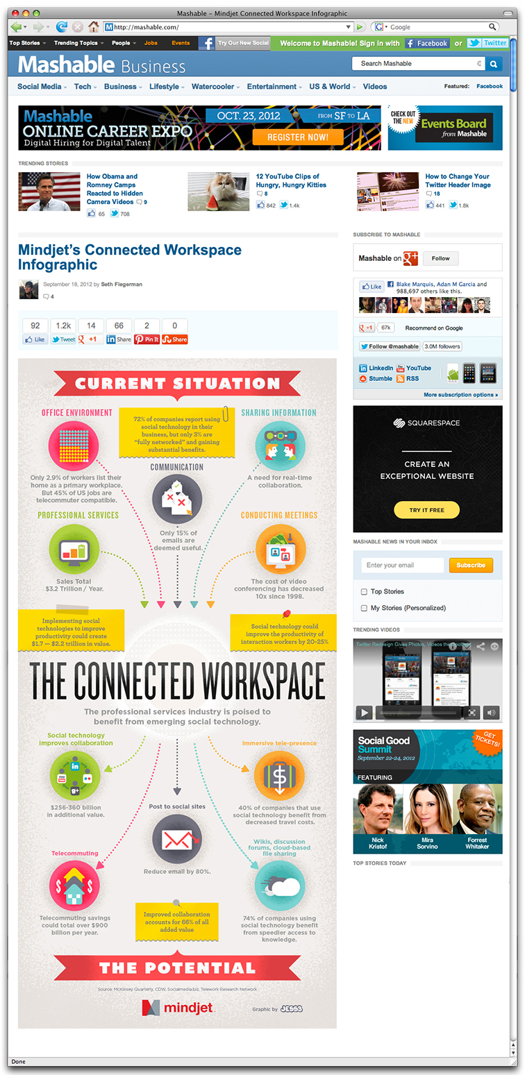 Connected Workspace Infographic 3927