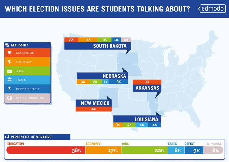 Students Cast Their Vote Infographic 3990