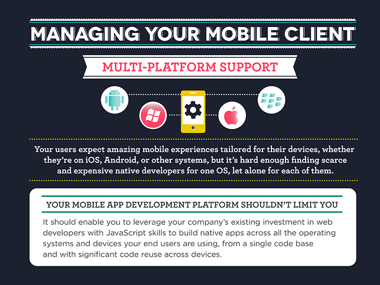 How to Develop Better Mobile Apps 4123