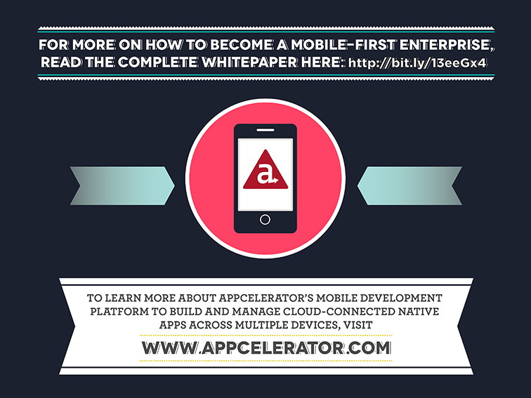 How to Develop Better Mobile Apps 4131