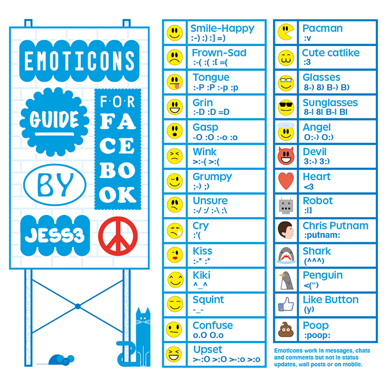 JESS3 Labs Guide to Facebook Emoticons 2013 4084