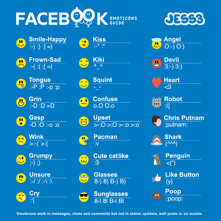 JESS3 Labs Guide to Facebook Emoticons 2013 4092