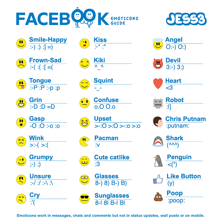 JESS3 Labs Guide to Facebook Emoticons 2013 4093