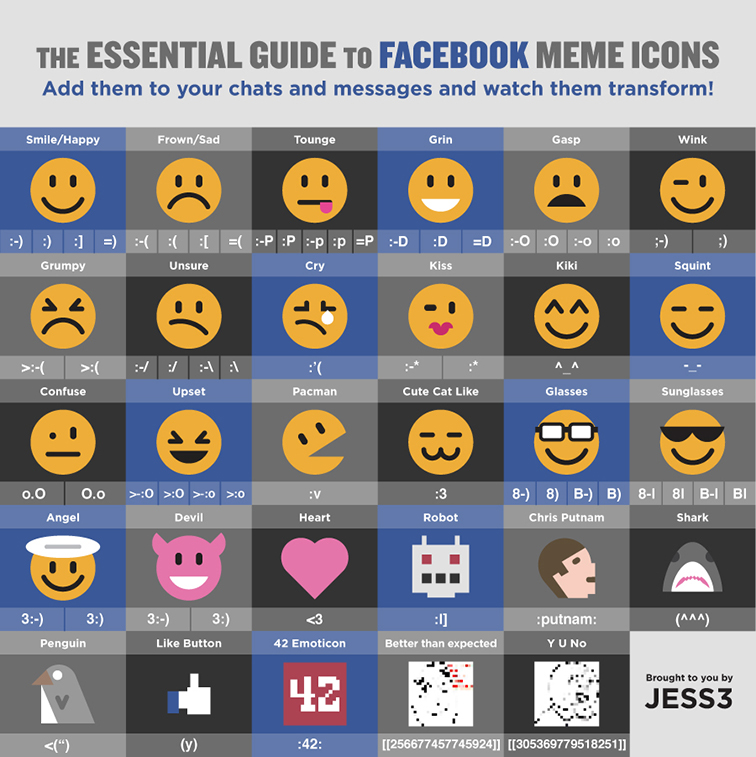 Jess3 Projects Jess3 Labs Guide To Facebook Emoticons 2013