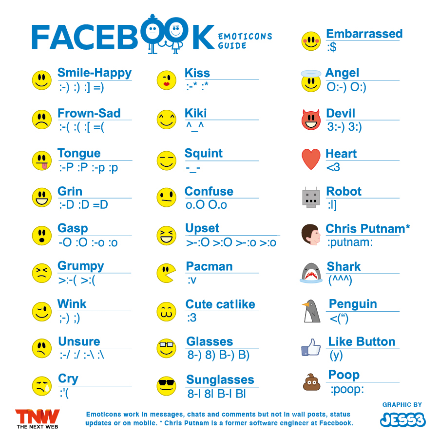 Guide to Facebook Emoticons 2013