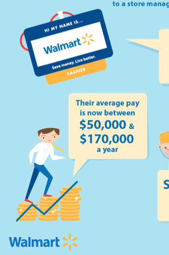 Nielson Careers: Walmart Content Creation