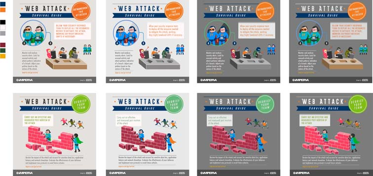 Imperva Web Attack Survival Safety Card 4392