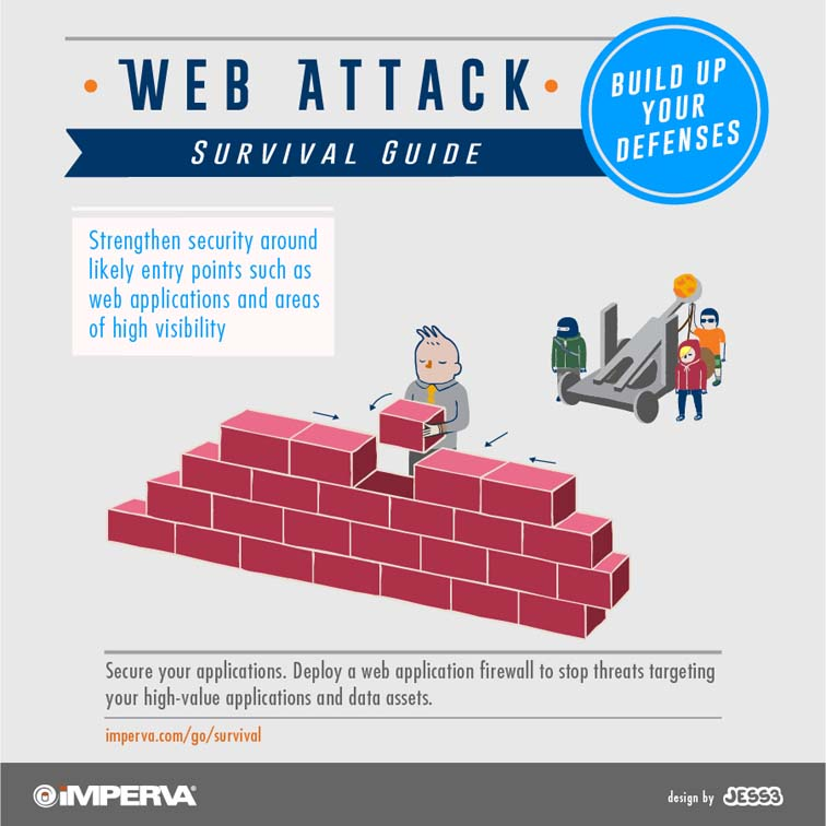 Imperva Web Attack Survival Safety Card 4376