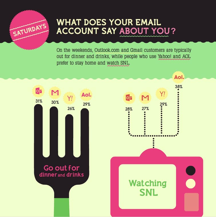 Outlook.com Email Personalities 4507