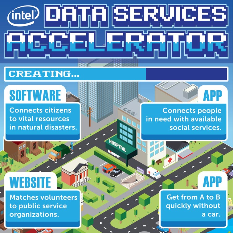 Intel Labs Data Services Accelerator 5085