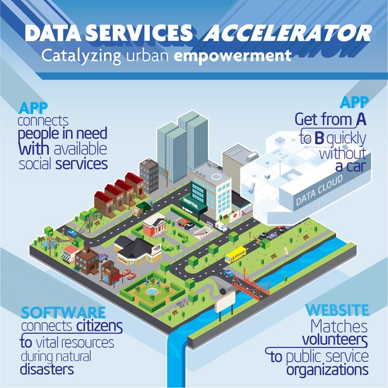Intel Labs Data Services Accelerator 5081