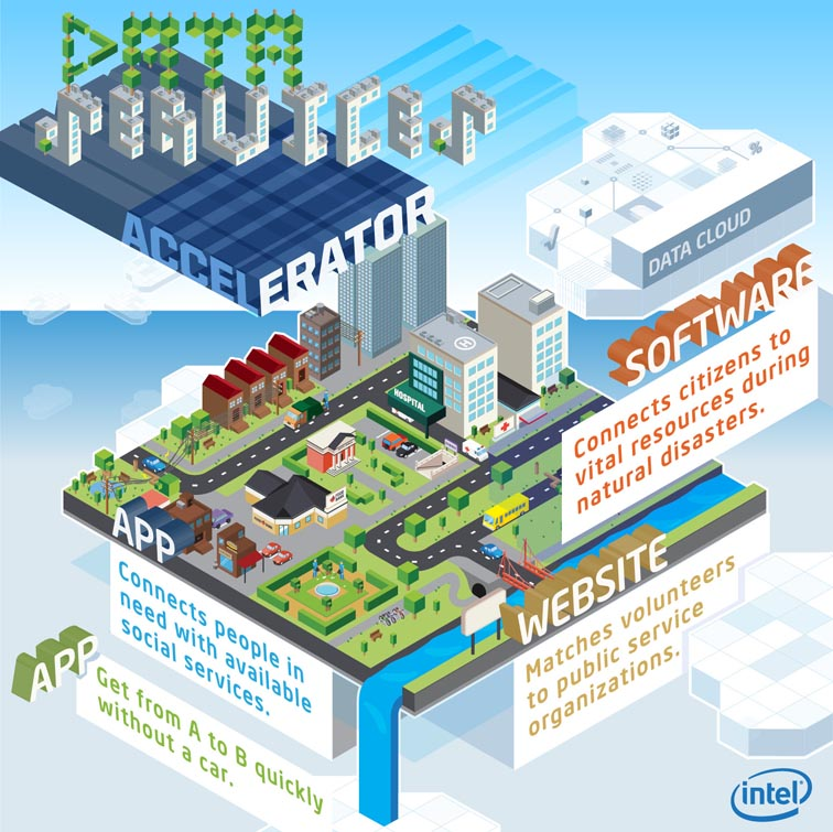 Intel Labs Data Services Accelerator 5083