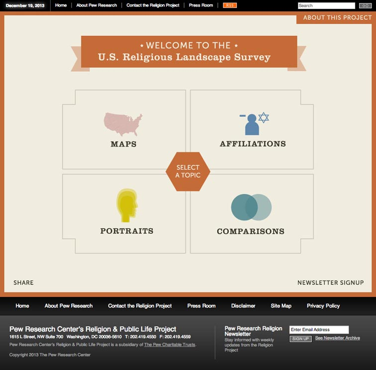 Pew Research Center User Interface Design 5129