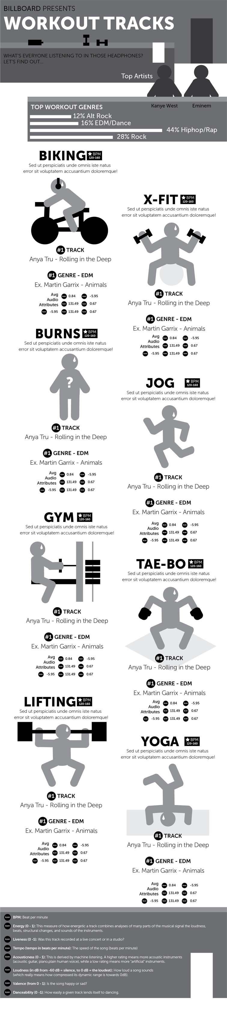 Exercise Playlist Infographic 5661