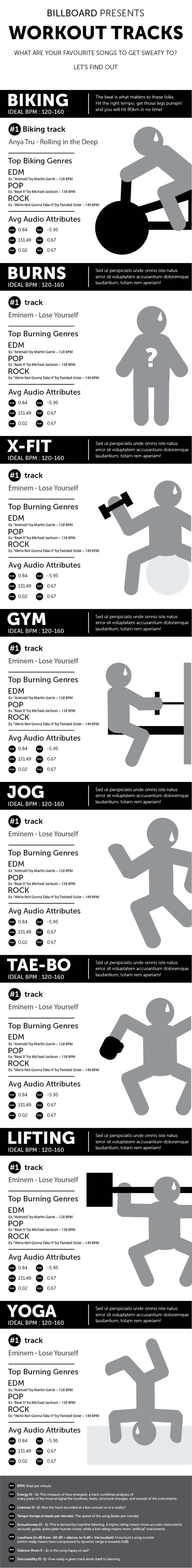 Exercise Playlist Infographic 5662