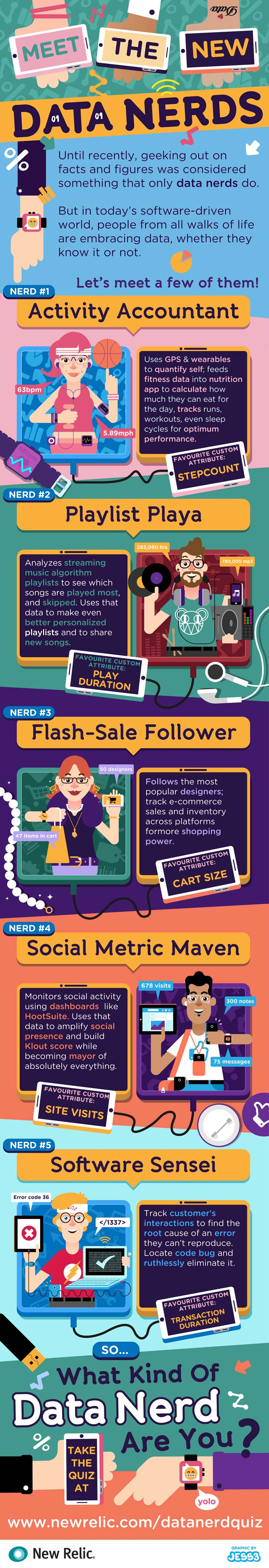 New Relic Data Nerd Infographic 5719