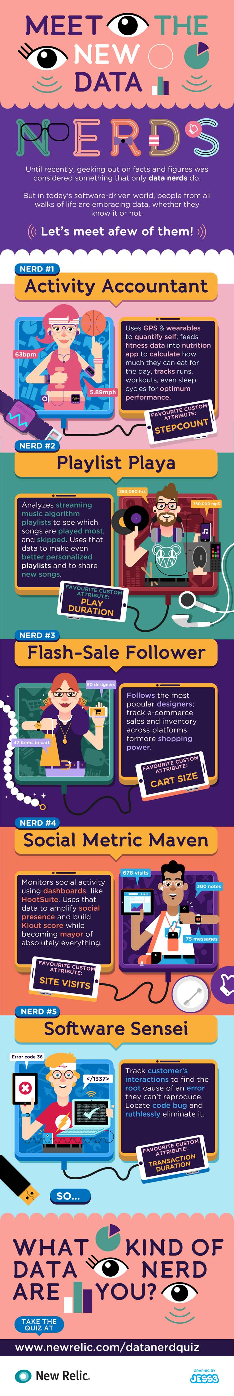 New Relic Data Nerd Infographic 5720