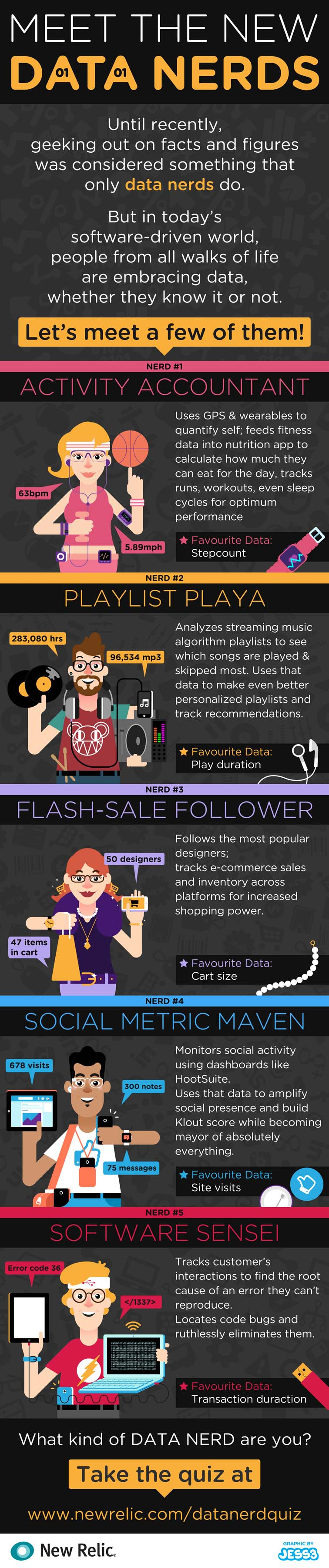 New Relic Data Nerd Infographic 5721