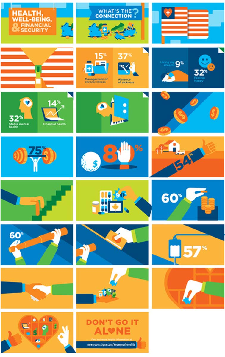 Cigna Health and Well-being Visual Content 6121