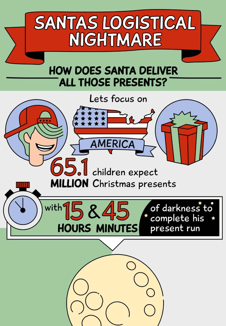 Turner Santa's Logistical Nightmare 6759