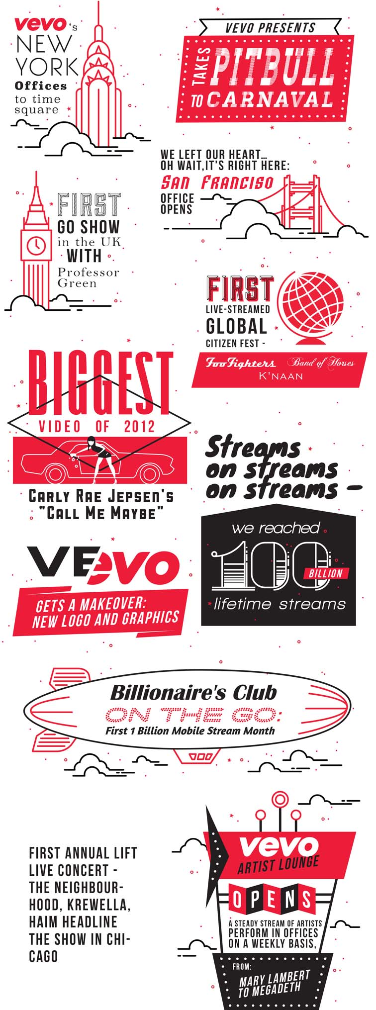 Vevo Fifth Anniversary Infographic 7012