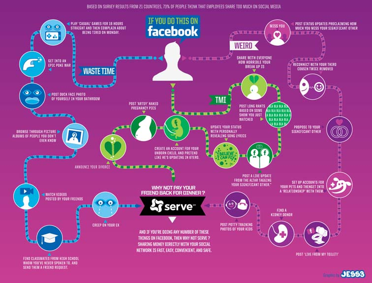 Serve Facebook Infographic 7090