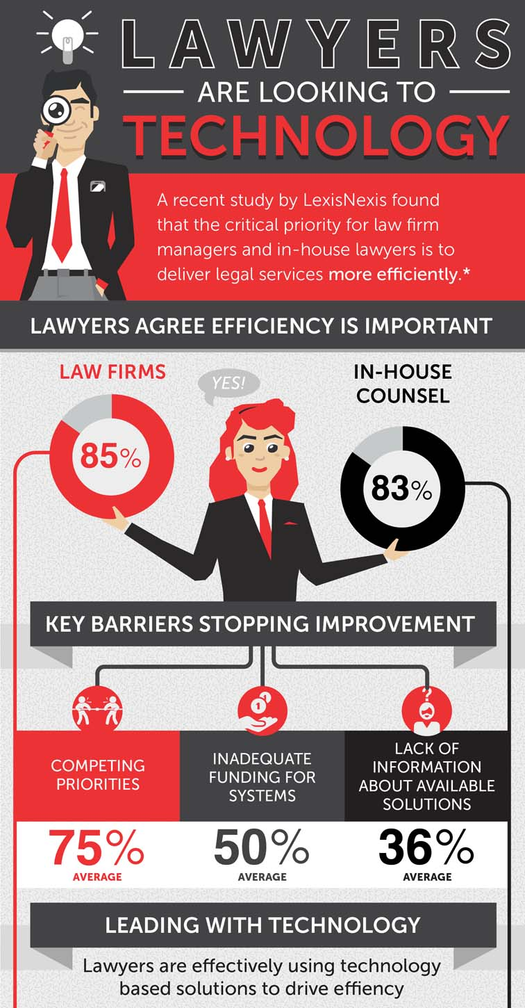 LexisNexis Law Firms Workflow and Productivity 7264