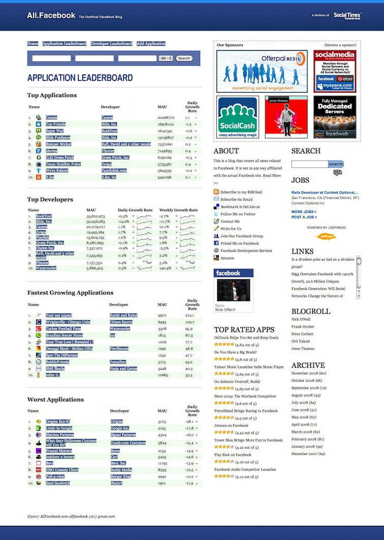 All Facebook Branding, Website and Stat Tracker UI 2453