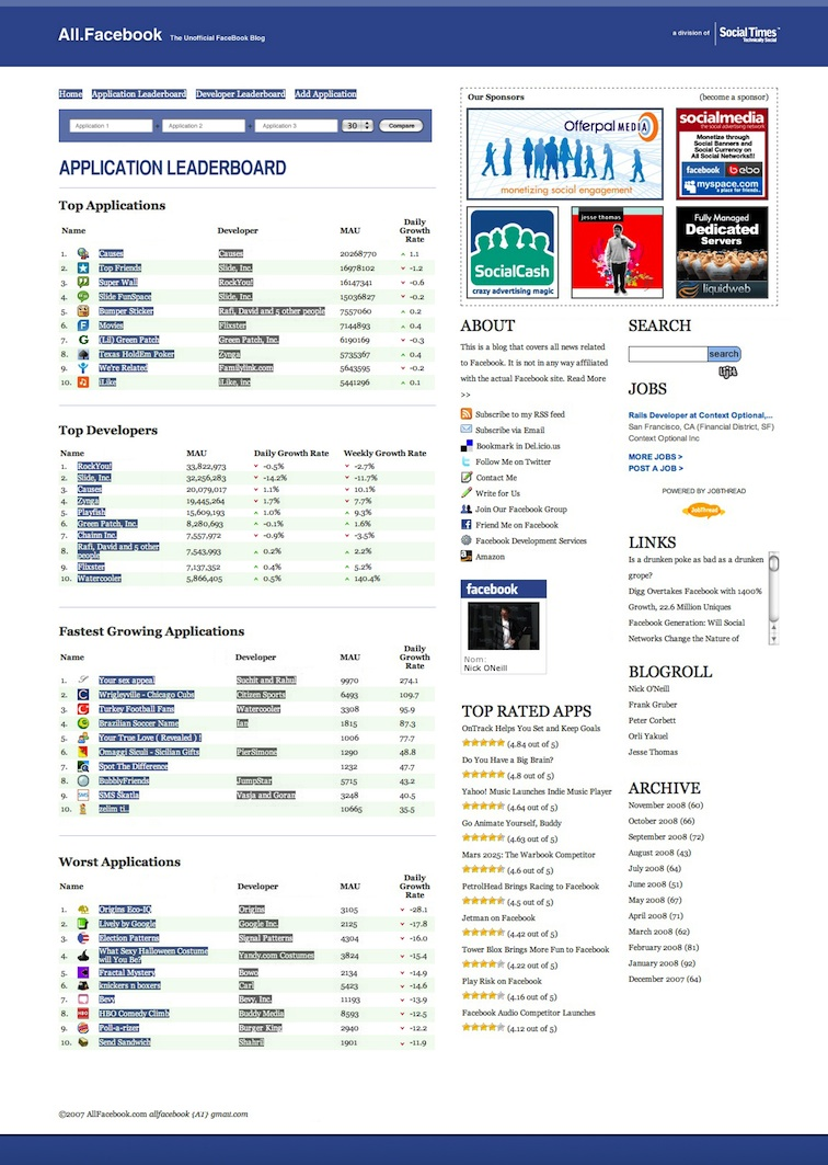All Facebook Branding, Website and Stat Tracker UI 2454