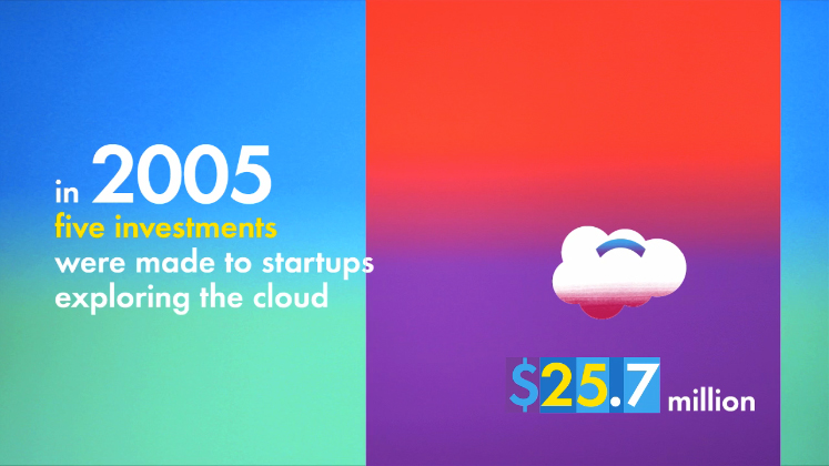The State of Cloud Computing 606