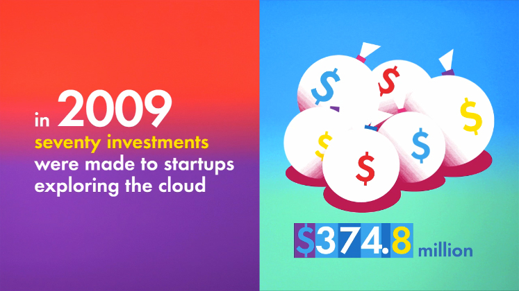 The State of Cloud Computing 607