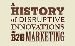 Disruptive B2B Innovations Infographic