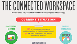 Connected Workspace Infographic