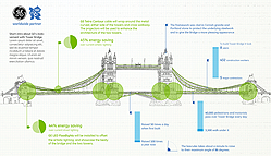 Tower Bridge Infographic